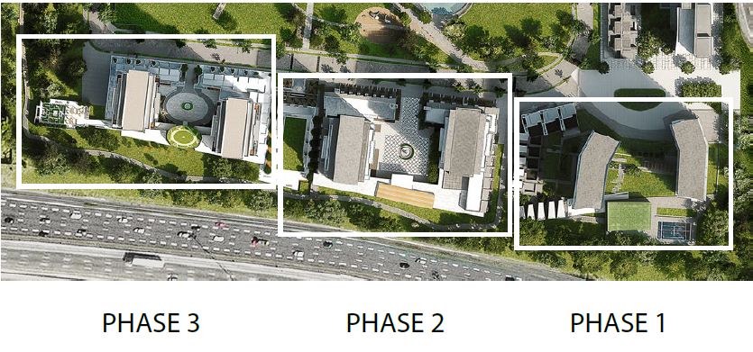Concord Park Place Site Map Phases
